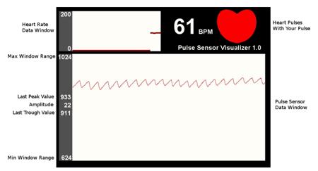 Czujnik Pulsu Serca do Arduino - zestaw czujnika tętna