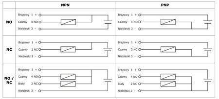 Czujnik indukcyjny zbliżeniowy prostokątny NPN NO - 4mm - 10-30 VDC - z przewodem - ROKO SN04-N