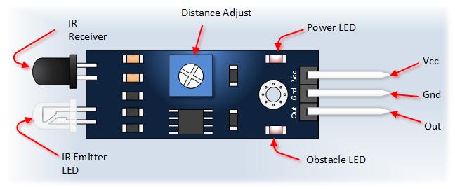 Czujnik odbiciowy IR - detektor przeszkód na LM393 - Arduino
