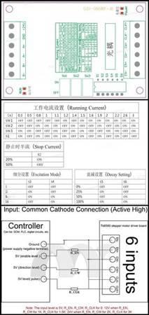 Sterownik CNC silnika krokowego TB6560A - 3A - radiator
