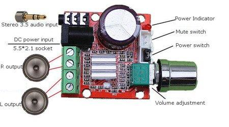 Wzmacniacz audio Hi-Fi PAM8610 2x10W - Klasa D